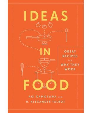 Ideas_in_food