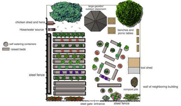 Garden_map_jpeg