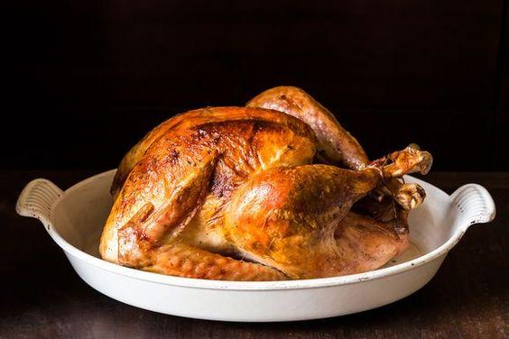 Community Picks -- Thanksgiving Turkey