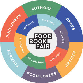 NYC Food Book Fair