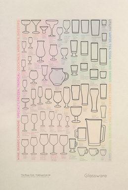Glassware1-620x920